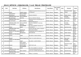 2014/2. dönem - Bergama İlçe Müftülüğü