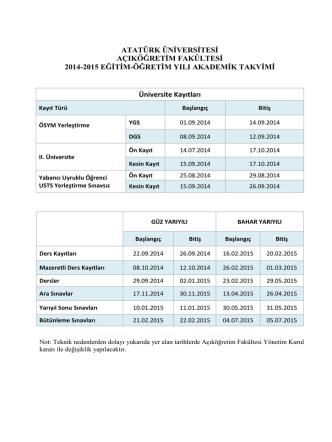 ATATÜRK ÜNİVERSİTESİ AÇIKÖĞRETİM FAKÜLTESİ 2014-2015