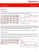 28 Kasım 2014 tarihli piyasa yorumu