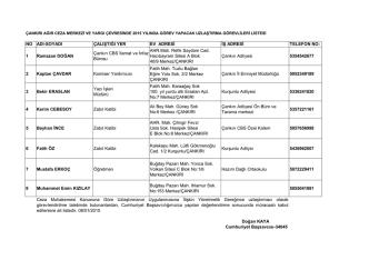 2015-yili-uzlastirmaci-listesi.xls (P)