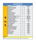 anasınıfı ihtiyaç listesi