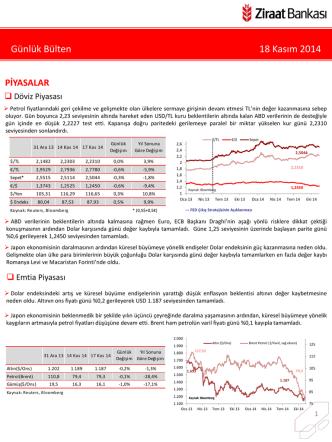18 Kasım 2014 tarihli piyasa yorumu