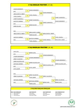 9 yaş grup maçları sonuçları