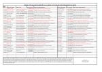 erdemli toplum sağlığı merkezi 2014 yılı şubat ayı ölüm belgesi