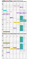 5. Sınıf Hafta Sonu 4 Saat - Fen Bilimleri Dershanesi