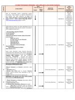 yatırım programı dönemsel veri girişleri iş akış süreci/şeması