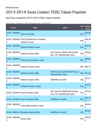 2013-2014 Sivas Liseleri TEOG Taban Puanları