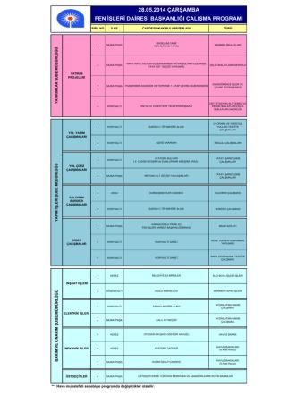 28.05.2014 çarşamba fen işleri dairesi başkanlığı çalışma programı