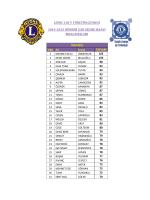 GAD Sınav Sonuçları - Lions 118-Y