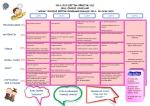 60-72 ay Sokak eğitim programı