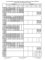 Ziya Gökalp Eğitim Fakültesi İlköğretim Bölümü Fen Bilgisi