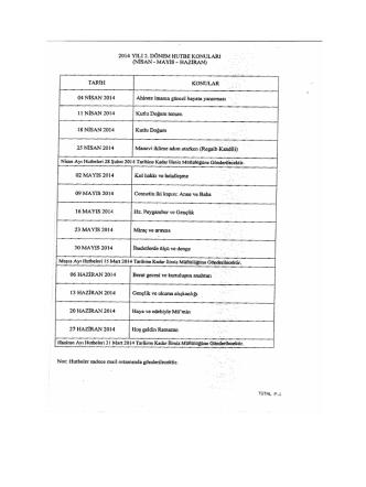 2014 yılı 2.dönem hutbe konuları
