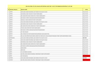 A tipi tıp merkezi başvuru listesi için tıklayınız…