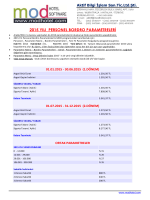 Aktif Bilgi İşlem San.Tic.Ltd.Şti.