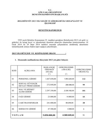 Belediyemizin 2013 yılı gelir ve giderleri ile hesap kayıt ve işlemleri