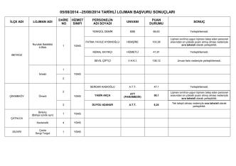 05/08/2014 –25/08/2014 tarihli lojman başvuru sonuçları