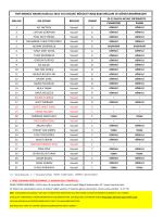 tmf merkez hakem kurulu 2014 yılı kocaeli bölgesi yarış başvuruları