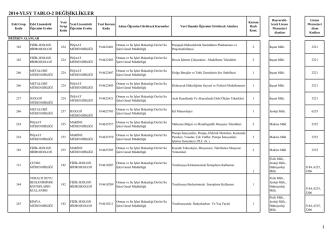 2014-YLSY TABLO-2 DEĞİŞİKLİKLER