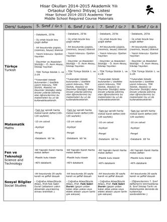 8. Sınıflar İhtiyaç Listeleri