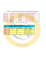 SÂMİHA AYVERDİ ANADOLU LİSESİ OKS –SBS YERLEŞME