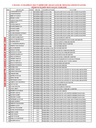 13 haziran 2014 tarihleri arası sağlık meslek lisesi stajyer