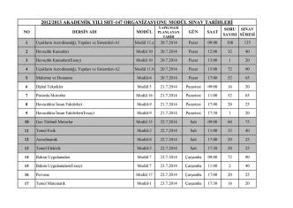 2012/2013 AKADEMİK YILI SHT-147 ORGANİZASYONU MODÜL