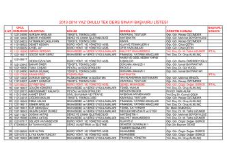 2013-2014 Yaz Okulu Sonu Tek Ders Sınav Başvuru Sonuçları için
