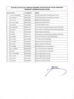 KATılıMCı LisTESi - Aile ve Sosyal Politikalar Bakanlığı