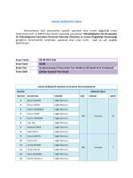 UNVAN DEĞİŞİKLİĞİ SINAVI Üniversitemiz idari personeline