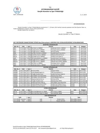 11.11.2014 11.11.2014 Tarihli Haftalık Salon Programı Okul Sporları