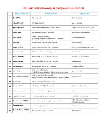 2012-2013 dönemi paydaşlar danışma kurulu üyeleri