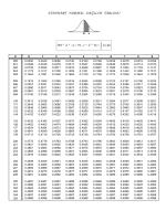 istatistik tabloları