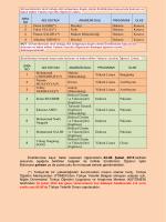2014-2015 eğitim-öğretim yılı bahar yarıyılında enstitümüzde