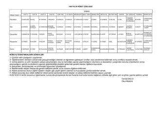 Cemal DALCI Okul Müdürü 1- Günlük vakit çizelgesini uygulamak. 2