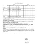 Levent GÖKKAYA Okul Müdür V. 1- Günlük vakit çizelgesini