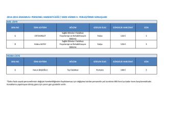 asil liste yedek liste 2014-2015 erasmus+ personel hareketliliği