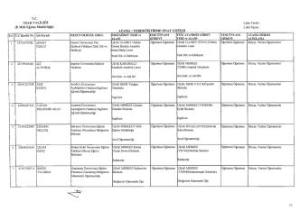 Atama/Yer Değiştirme Onay Listesi