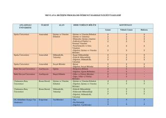 1 mevlana değişim programı-öğrenci hareketliliği ülkeleri