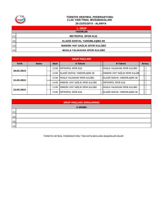 20-22/03/2015 - alanya türkiye hentbol federasyonu 2.lig yarı final