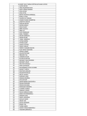24 Mart 2015 tarihli Eğitim Katılımcı Listesi
