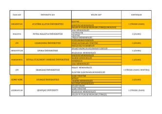 2015-2016 Mevlana Listesi İlanı