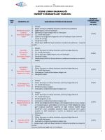 Çeşme Liman Başkanlığı Hizmet Standartları Tablosu