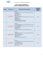 Tatvan Liman Başkanlığı Hizmet Standartları Tablosu