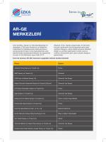 AR-GE MERKEZLERİ - invest in izmir