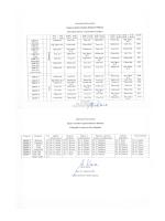 Adıyaman Üniversitesi Eğitim Fakültesi Eğitim Bilimleri Bölümü 2013
