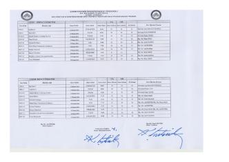 Büro Yönetimi ve Yönetici Asistanlığı - Meslek Yüksekokulu