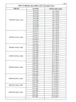 2014 Yılı Merkez İlçe ASM ve AH 2.Denetim Planı