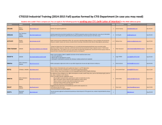 CTIS310 Industrial Training (2014-2015 Fall) quotas formed by CTIS