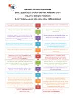 Öğretim Elemanları için Adım Adım Değişim Süreci
