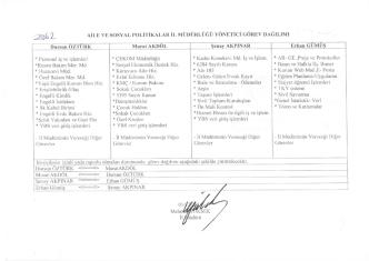 3223632. - Aksaray Aile ve Sosyal Politikalar İl Müdürlüğü
